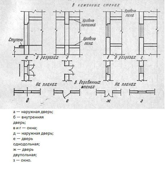 ГОСТ 210696 Единая система конструкторской документации