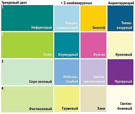 Какой цвет сочетается с салатовым в интерьере кухни