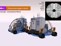 véhicule vers Mars