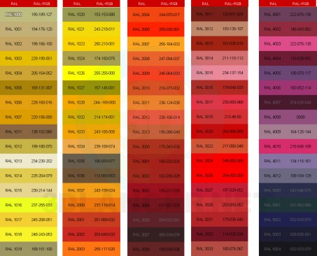 RAL colors download texture - thumbs