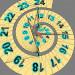 3d modeling Spiral Wall Clock model free download